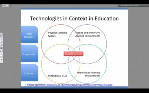 Technologies in context